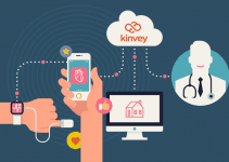 healthcare technology startup