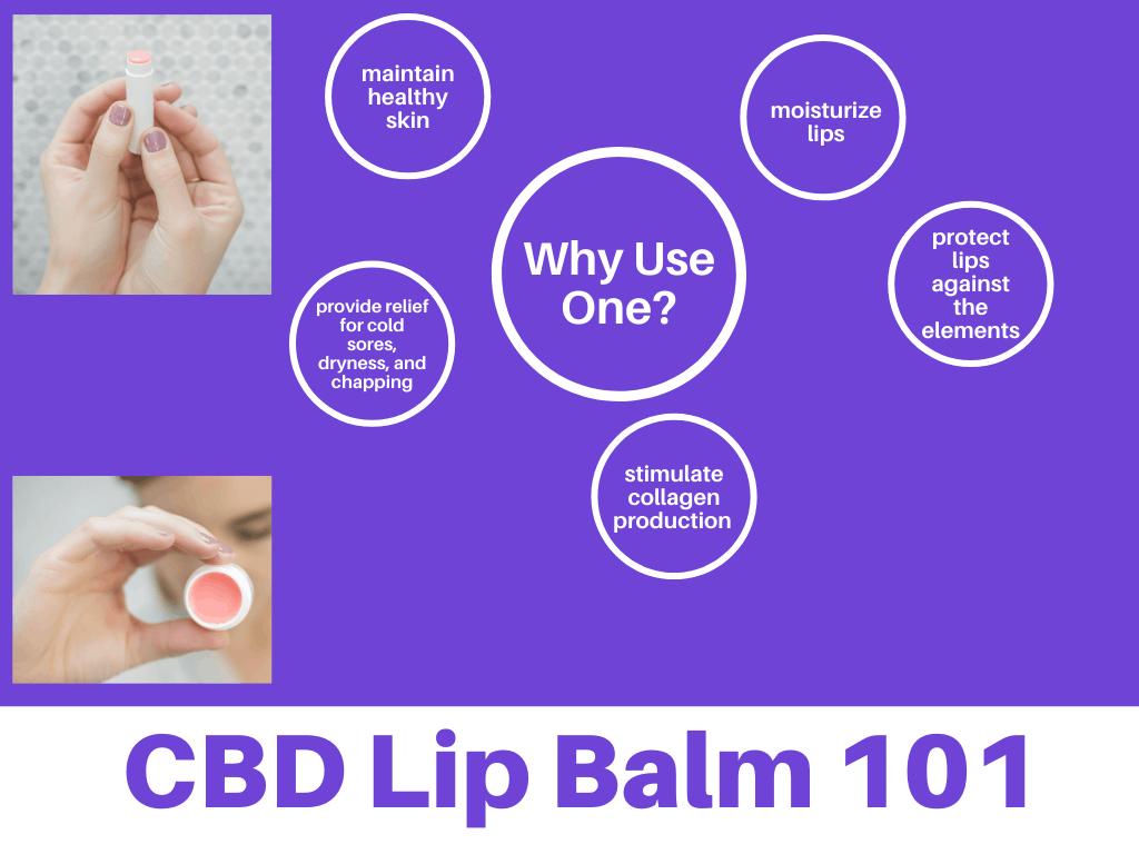 Learn about CBD Lip Balms and Chapsticks